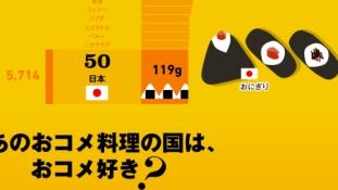 Japánban már nem szeretik (annyira) a rizst