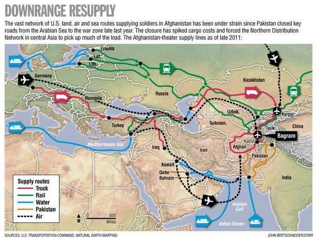Az utánpótlási hálózatok Afganisztánba