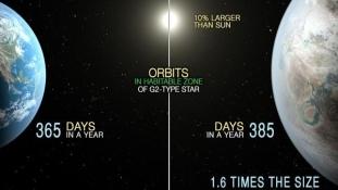 Kepler-452b – megtalálták a második a Földet