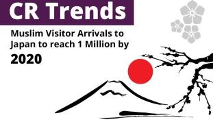 Halallal (is) igyekszik vonzóvá válni Japán