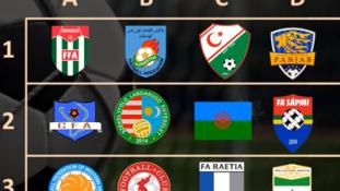 Különleges csapatok a focibajnokságon: székelyek, kurdok, el nem ismert területek