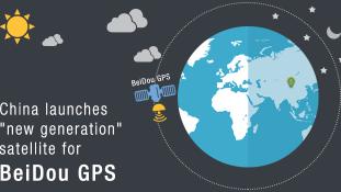 Mégis mit tud a globális sikerre törő kínai GPS?