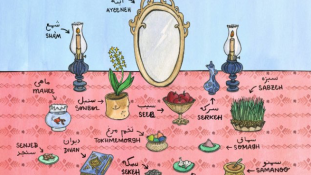 Mit keres ma a 7 sz az iráni asztalokon?