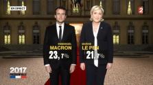 60 – 40 várható a francia elnökválasztás második fordulójában