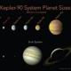 A miénkhez hasonló Naprendszert talált a NASA